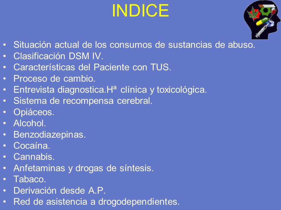 INDICE Situación actual de los consumos de sustancias de abuso. Clasificación DSM IV. Características del Paciente con TUS. Proceso de cambio. Entrevi