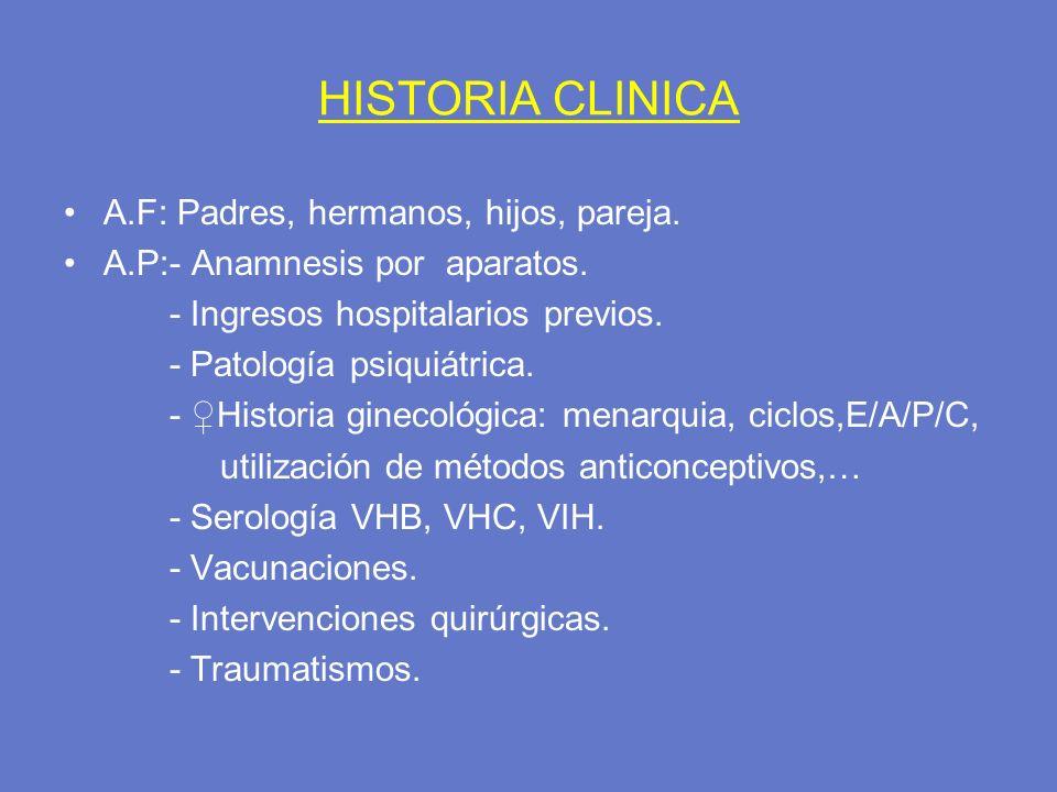 HISTORIA CLINICA A.F: Padres, hermanos, hijos, pareja. A.P:- Anamnesis por aparatos. - Ingresos hospitalarios previos. - Patología psiquiátrica. - His