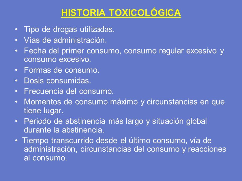 HISTORIA TOXICOLÓGICA Tipo de drogas utilizadas. Vías de administración. Fecha del primer consumo, consumo regular excesivo y consumo excesivo. Formas