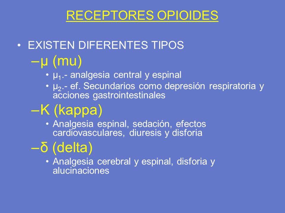 RECEPTORES OPIOIDES EXISTEN DIFERENTES TIPOS –µ (mu) µ 1.- analgesia central y espinal µ 2.- ef. Secundarios como depresión respiratoria y acciones ga