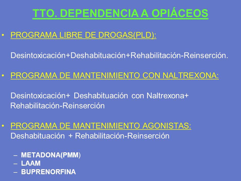 TTO. DEPENDENCIA A OPIÁCEOS PROGRAMA LIBRE DE DROGAS(PLD): Desintoxicación+Deshabituación+Rehabilitación-Reinserción. PROGRAMA DE MANTENIMIENTO CON NA
