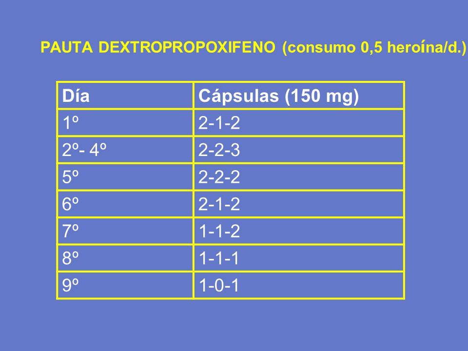PAUTA DEXTROPROPOXIFENO (consumo 0,5 hero í na/d.) DíaCápsulas (150 mg) 1º2-1-2 2º- 4º2-2-3 5º2-2-2 6º2-1-2 7º1-1-2 8º1-1-1 9º1-0-1