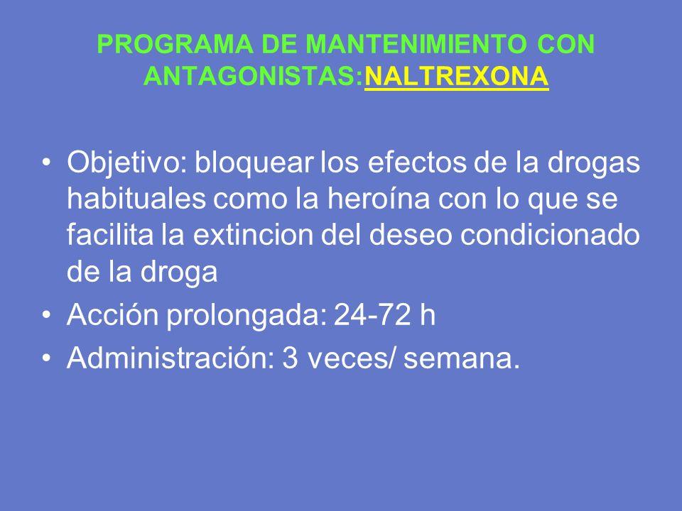 PROGRAMA DE MANTENIMIENTO CON ANTAGONISTAS:NALTREXONA Objetivo: bloquear los efectos de la drogas habituales como la heroína con lo que se facilita la