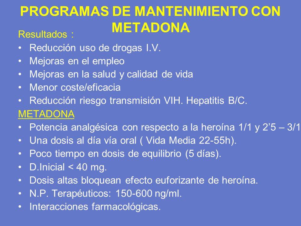 PROGRAMAS DE MANTENIMIENTO CON METADONA Resultados : Reducción uso de drogas I.V. Mejoras en el empleo Mejoras en la salud y calidad de vida Menor cos