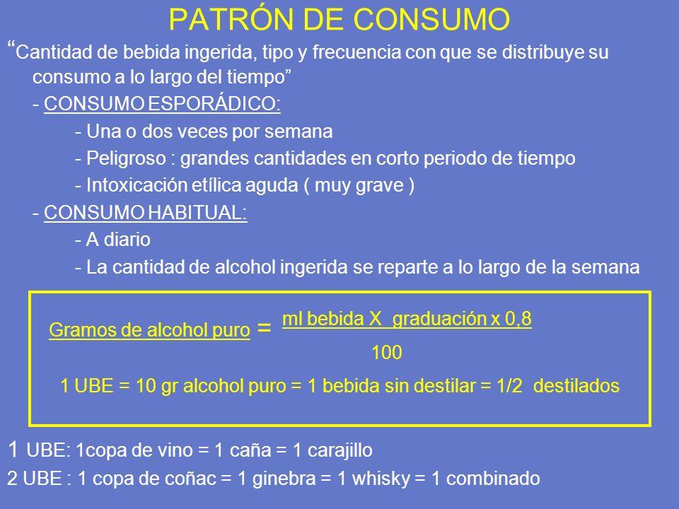 PATRÓN DE CONSUMO Cantidad de bebida ingerida, tipo y frecuencia con que se distribuye su consumo a lo largo del tiempo - CONSUMO ESPORÁDICO: - Una o