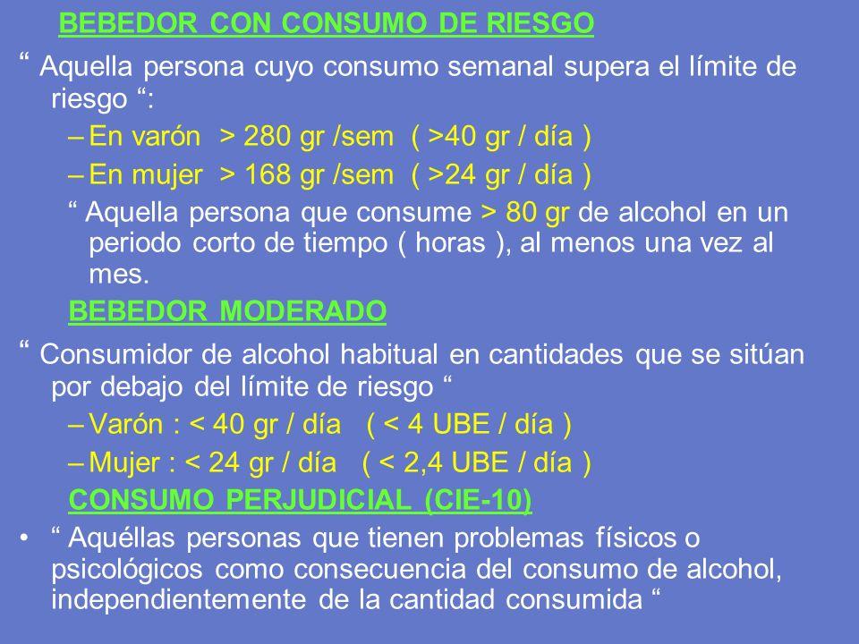 BEBEDOR CON CONSUMO DE RIESGO Aquella persona cuyo consumo semanal supera el límite de riesgo : –En varón > 280 gr /sem ( >40 gr / día ) –En mujer > 1