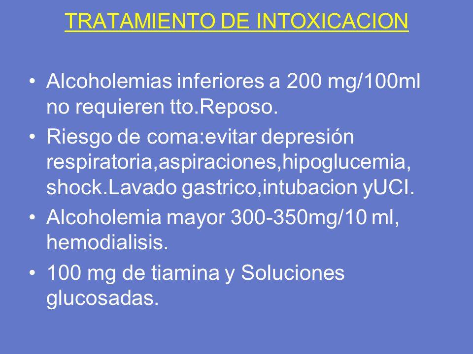 TRATAMIENTO DE INTOXICACION Alcoholemias inferiores a 200 mg/100ml no requieren tto.Reposo. Riesgo de coma:evitar depresión respiratoria,aspiraciones,