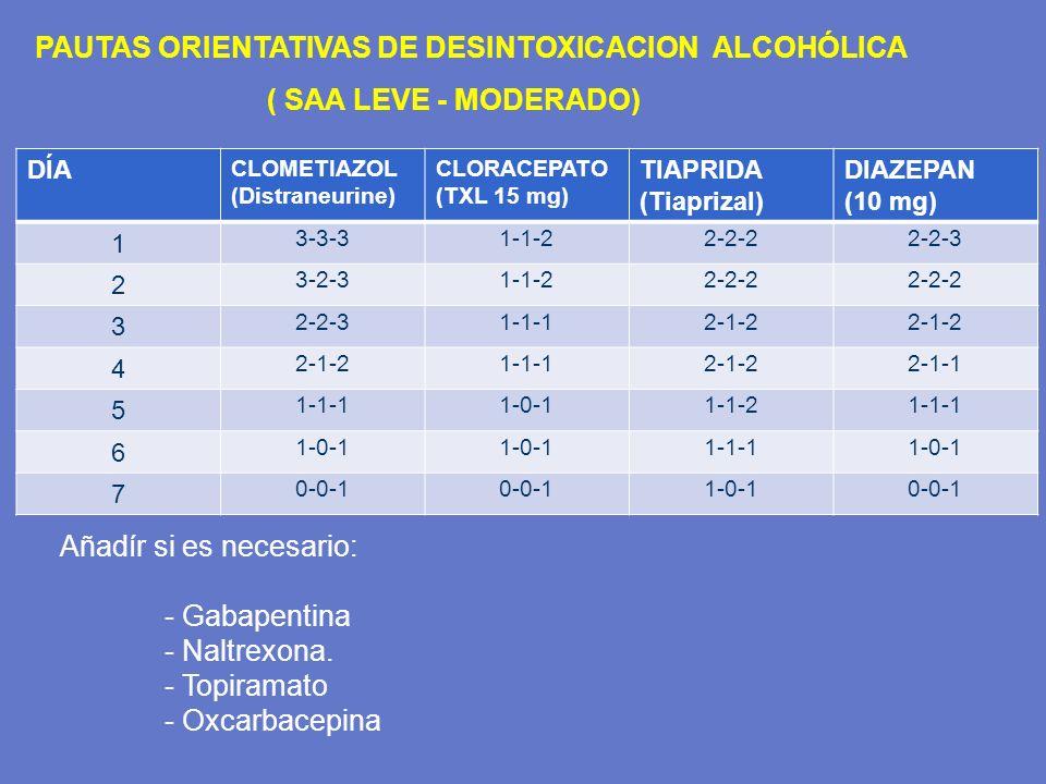 DÍA CLOMETIAZOL (Distraneurine) CLORACEPATO (TXL 15 mg) TIAPRIDA (Tiaprizal) DIAZEPAN (10 mg) 1 3-3-31-1-22-2-22-2-3 2 3-2-31-1-22-2-2 3 2-2-31-1-12-1