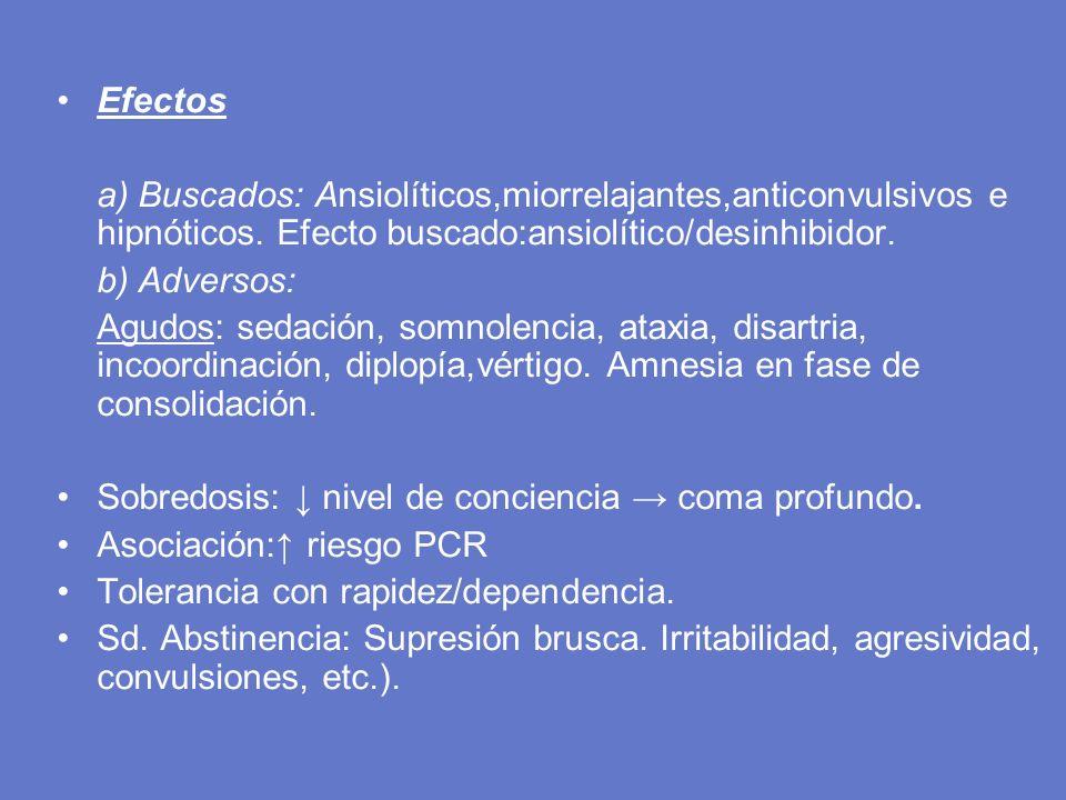 Efectos a) Buscados: Ansiolíticos,miorrelajantes,anticonvulsivos e hipnóticos. Efecto buscado:ansiolítico/desinhibidor. b) Adversos: Agudos: sedación,