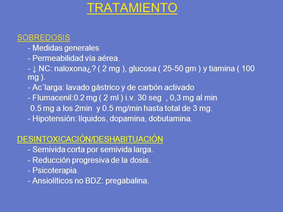 TRATAMIENTO SOBREDOSIS - Medidas generales - Permeabilidad vía aérea. - NC: naloxona¿? ( 2 mg ), glucosa ( 25-50 gm ) y tiamina ( 100 mg ). - Ac´larga