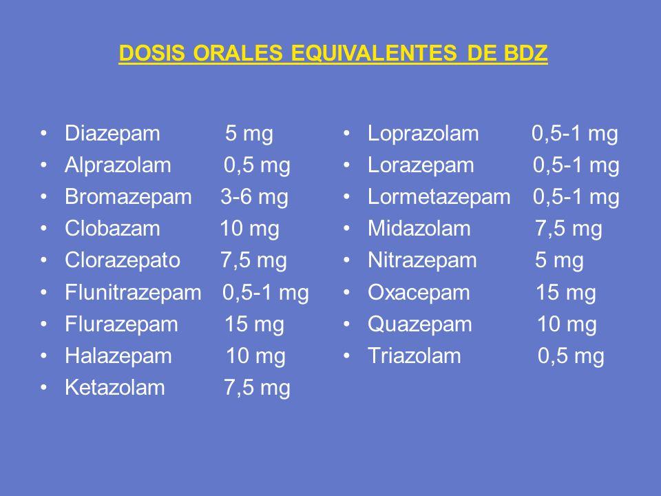 Diazepam 5 mg Alprazolam 0,5 mg Bromazepam 3-6 mg Clobazam 10 mg Clorazepato 7,5 mg Flunitrazepam 0,5-1 mg Flurazepam 15 mg Halazepam 10 mg Ketazolam