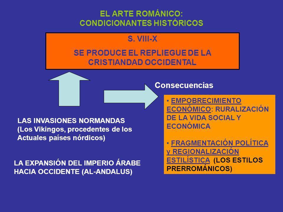 EL ARTE ROMÁNICO: CONDICIONANTES HISTÓRICOS S. VIII-X SE PRODUCE EL REPLIEGUE DE LA CRISTIANDAD OCCIDENTAL LAS INVASIONES NORMANDAS (Los Vikingos, pro