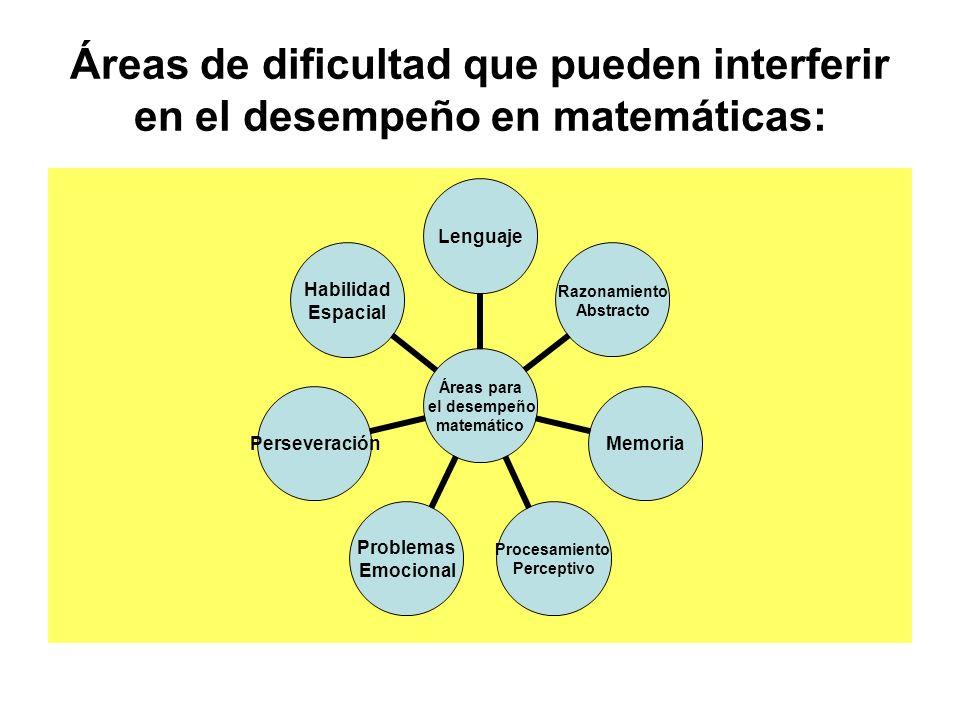 Áreas de dificultad que pueden interferir en el desempeño en matemáticas: Áreas para el desempeño matemático Lenguaje Razonamiento Abstracto Memoria P