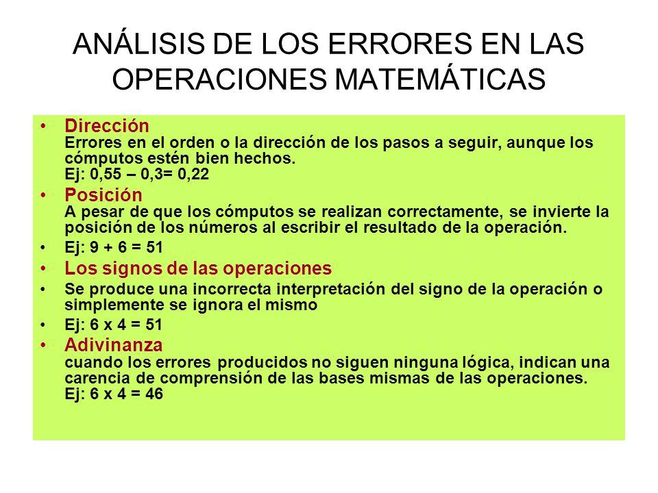 ANÁLISIS DE LOS ERRORES EN LAS OPERACIONES MATEMÁTICAS Dirección Errores en el orden o la dirección de los pasos a seguir, aunque los cómputos estén b
