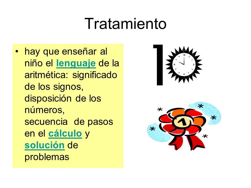 Tratamiento hay que enseñar al niño el lenguaje de la aritmética: significado de los signos, disposición de los números, secuencia de pasos en el cálc
