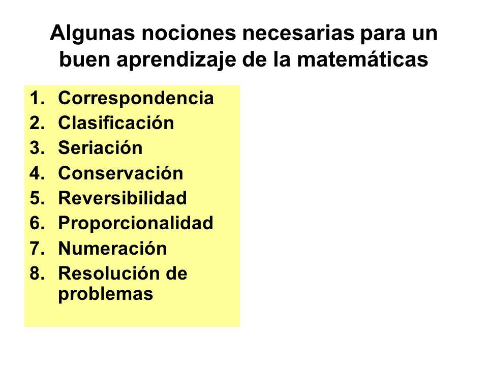 Algunas nociones necesarias para un buen aprendizaje de la matemáticas 1.Correspondencia 2.Clasificación 3.Seriación 4.Conservación 5.Reversibilidad 6