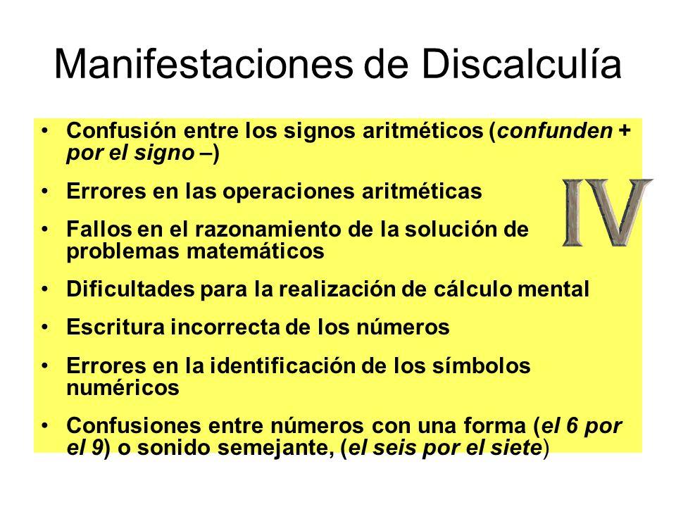 Manifestaciones de Discalculía Confusión entre los signos aritméticos (confunden + por el signo –) Errores en las operaciones aritméticas Fallos en el