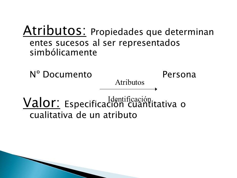 Atributos: Propiedades que determinan entes sucesos al ser representados simbólicamente Nº Documento Persona Valor: Especificación cuantitativa o cualitativa de un atributo Atributos Identificación