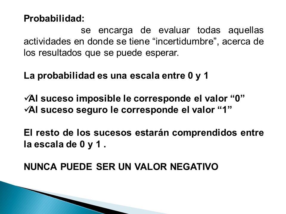 Probabilidad: se encarga de evaluar todas aquellas actividades en donde se tiene incertidumbre, acerca de los resultados que se puede esperar.