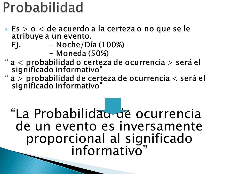Probabilidad Es > o < de acuerdo a la certeza o no que se le atribuye a un evento.