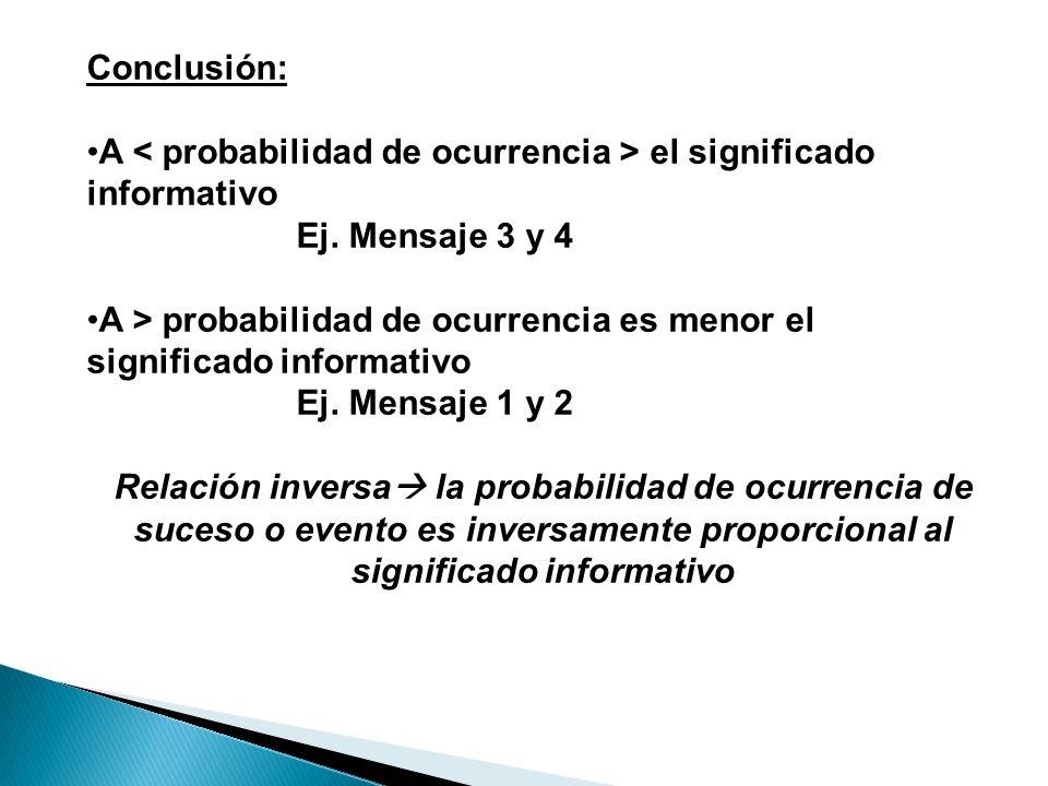 Conclusión: A el significado informativo Ej.