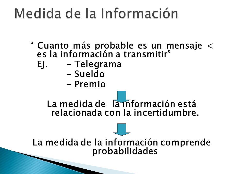 Cuanto más probable es un mensaje < es la información a transmitir Ej.