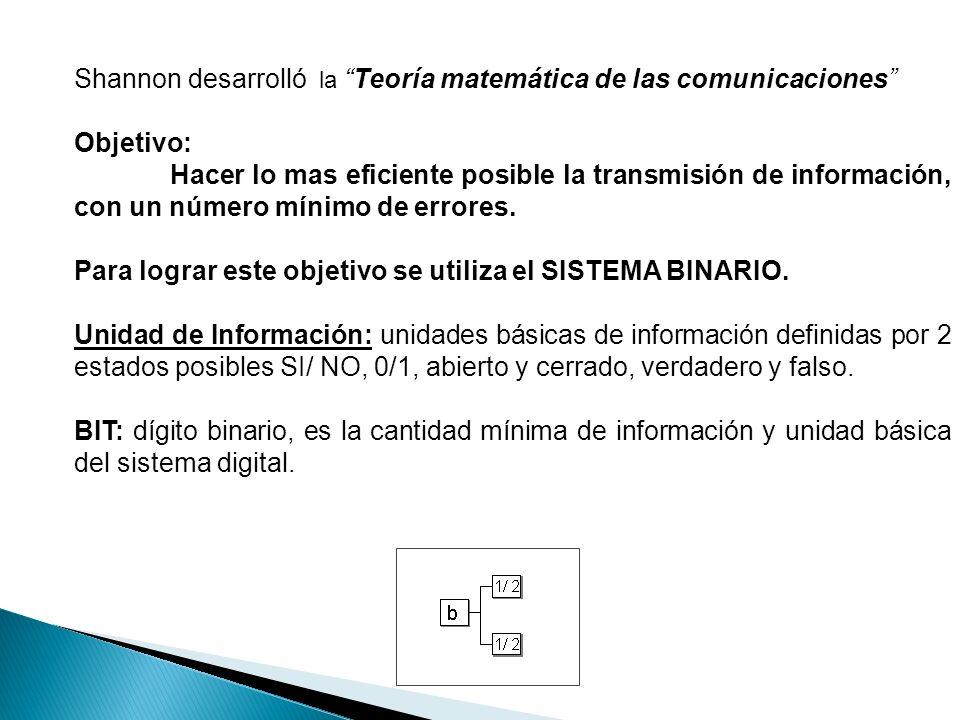 Shannon desarrolló laTeoría matemática de las comunicaciones Objetivo: Hacer lo mas eficiente posible la transmisión de información, con un número mínimo de errores.
