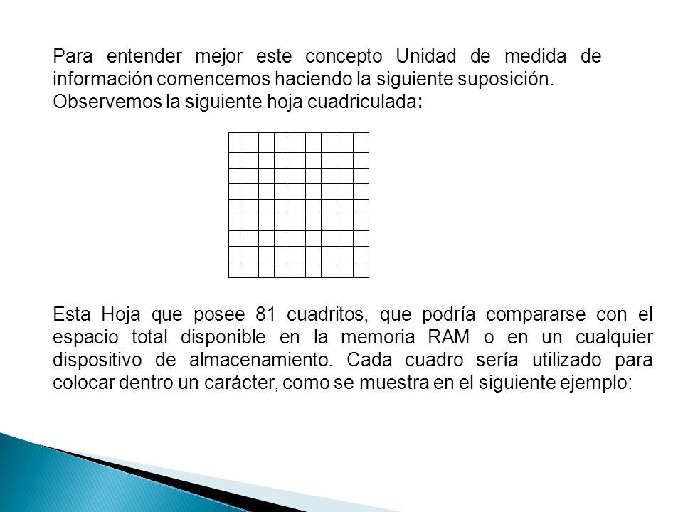 Para entender mejor este concepto Unidad de medida de información comencemos haciendo la siguiente suposición.