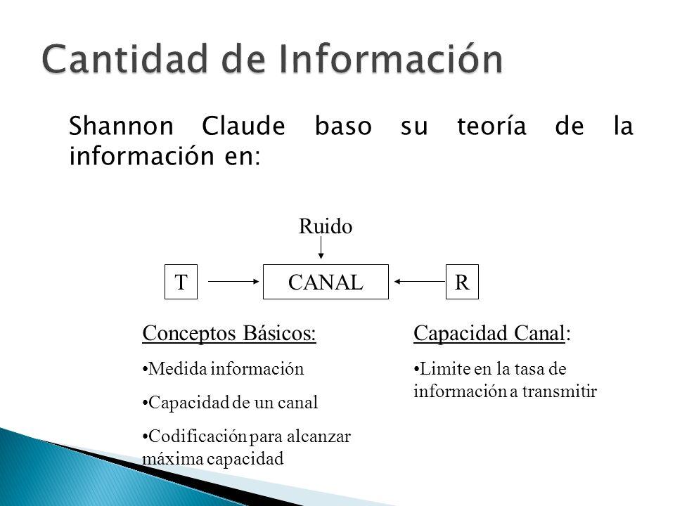 Shannon Claude baso su teoría de la información en: Ruido CANALTR Conceptos Básicos: Medida información Capacidad de un canal Codificación para alcanzar máxima capacidad Capacidad Canal: Limite en la tasa de información a transmitir