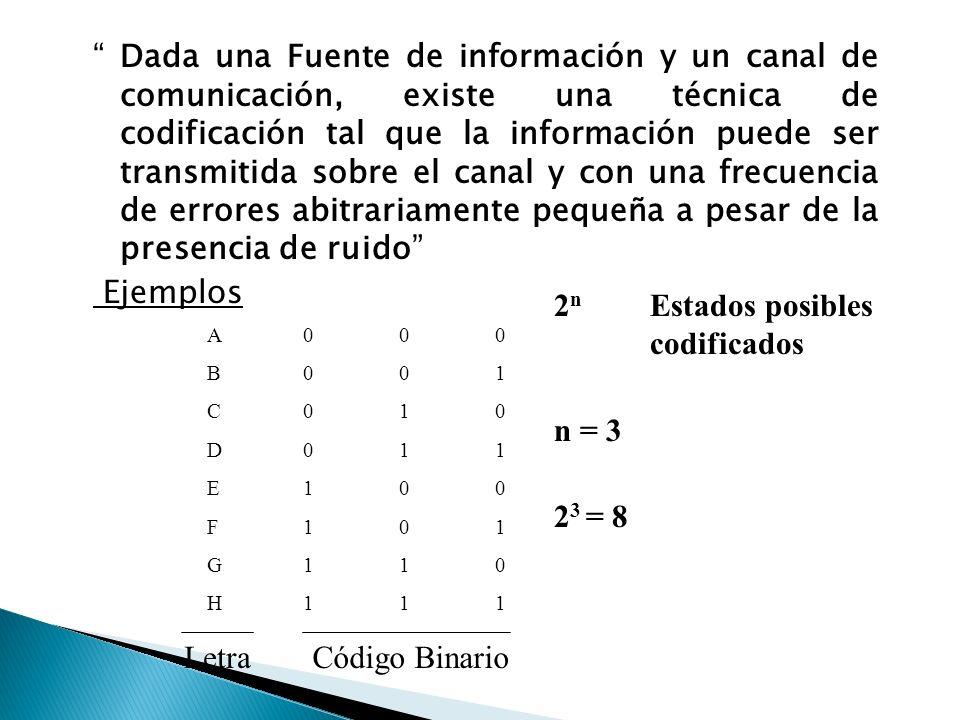 Dada una Fuente de información y un canal de comunicación, existe una técnica de codificación tal que la información puede ser transmitida sobre el canal y con una frecuencia de errores abitrariamente pequeña a pesar de la presencia de ruido Ejemplos A000B001C010D011E100F101G110H111A000B001C010D011E100F101G110H111 LetraCódigo Binario 2 n Estados posibles codificados n = 3 2 3 = 8