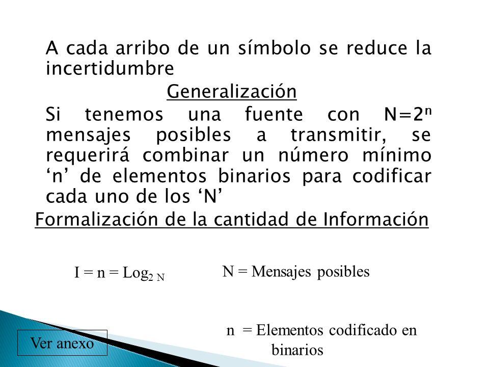 A cada arribo de un símbolo se reduce la incertidumbre Generalización Si tenemos una fuente con N=2 n mensajes posibles a transmitir, se requerirá combinar un número mínimo n de elementos binarios para codificar cada uno de los N Formalización de la cantidad de Información N = Mensajes posibles n = Elementos codificado en binarios I = n = Log 2 N Ver anexo