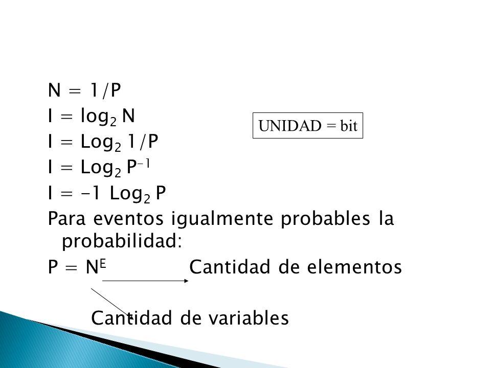 N = 1/P I = log 2 N I = Log 2 1/P I = Log 2 P -1 I = -1 Log 2 P Para eventos igualmente probables la probabilidad: P = N E Cantidad de elementos Cantidad de variables UNIDAD = bit