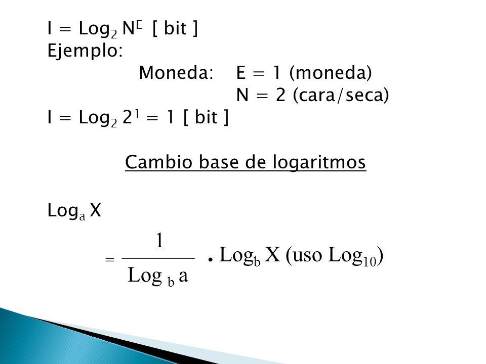 I = Log 2 N E [ bit ] Ejemplo: Moneda: E = 1 (moneda) N = 2 (cara/seca) I = Log 2 2 1 = 1 [ bit ] Cambio base de logaritmos Log a X 1 = Log b a.