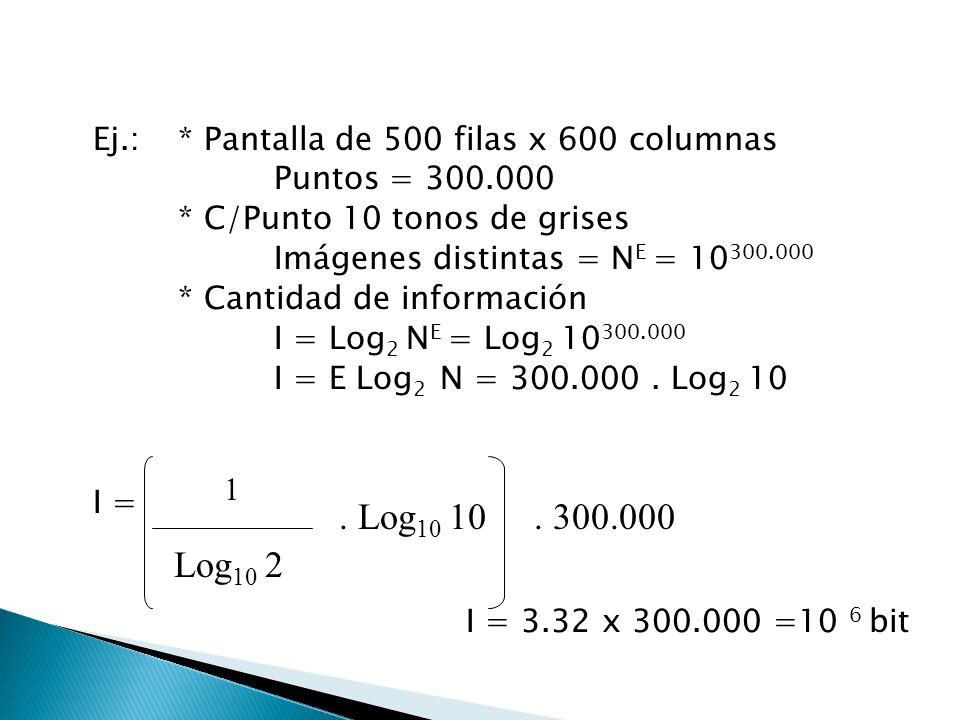 Ej.: * Pantalla de 500 filas x 600 columnas Puntos = 300.000 * C/Punto 10 tonos de grises Imágenes distintas = N E = 10 300.000 * Cantidad de información I = Log 2 N E = Log 2 10 300.000 I = E Log 2 N = 300.000.