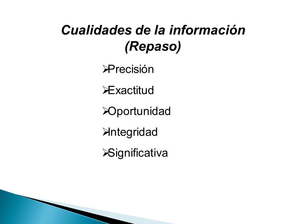 Cualidades de la información (Repaso) Precisión Exactitud Oportunidad Integridad Significativa