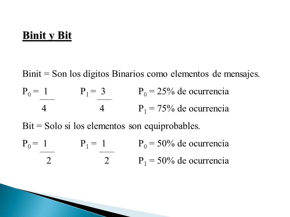 Binit y Bit Binit = Son los dígitos Binarios como elementos de mensajes.