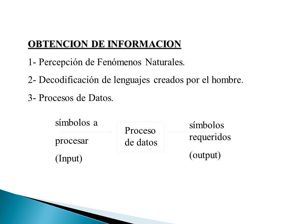OBTENCION DE INFORMACION 1- Percepción de Fenómenos Naturales.