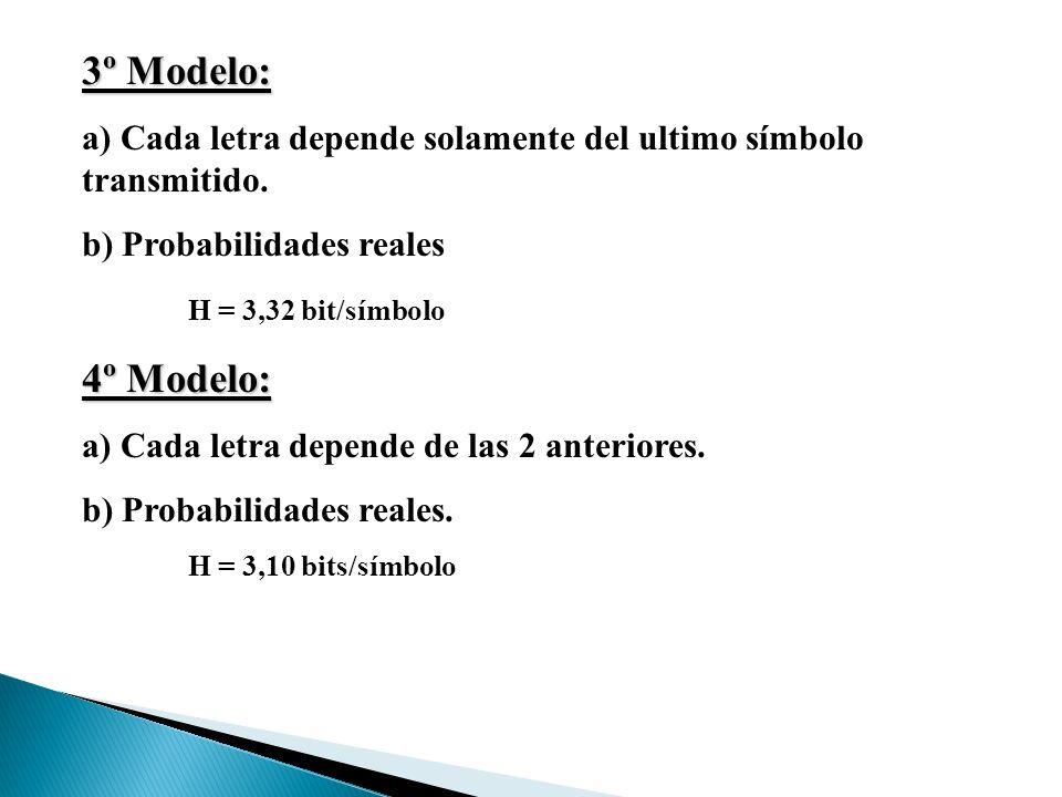3º Modelo: a) Cada letra depende solamente del ultimo símbolo transmitido.