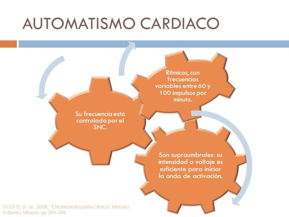 AUTOMATISMO CARDIACO Son supraumbrales: su intensidad o voltaje es suficiente para iniciar la onda de activación. Su frecuencia está controlada por el