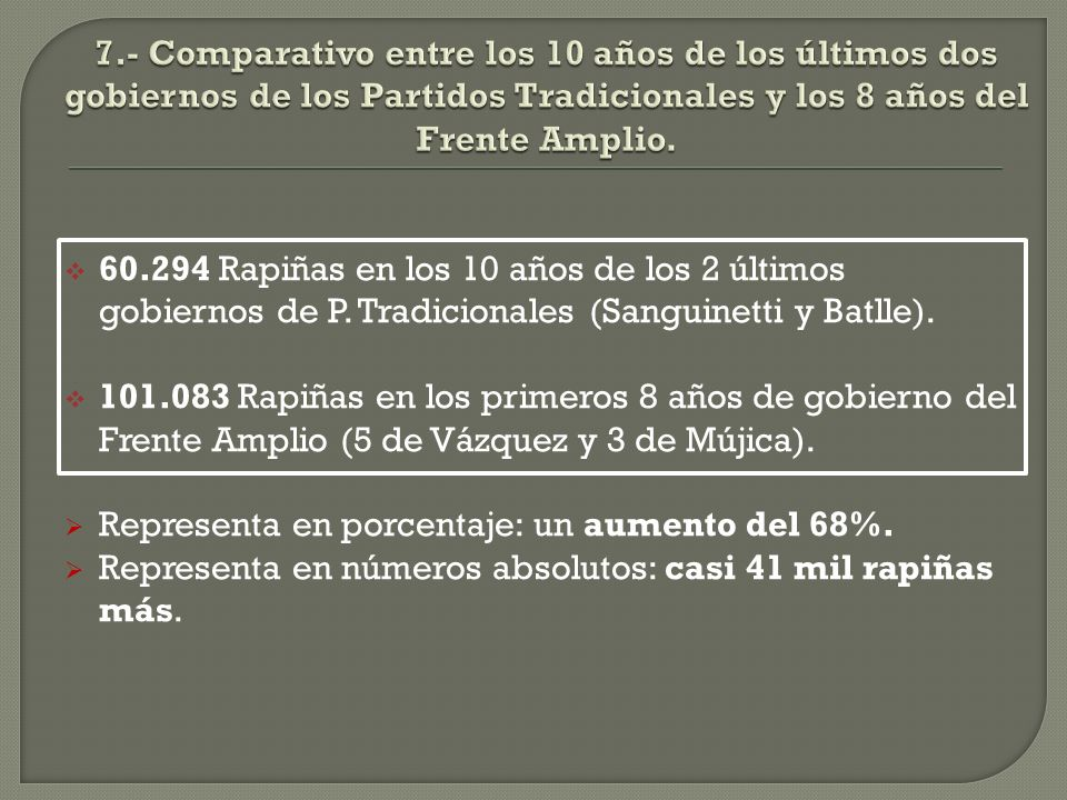 60.294 Rapiñas en los 10 años de los 2 últimos gobiernos de P.