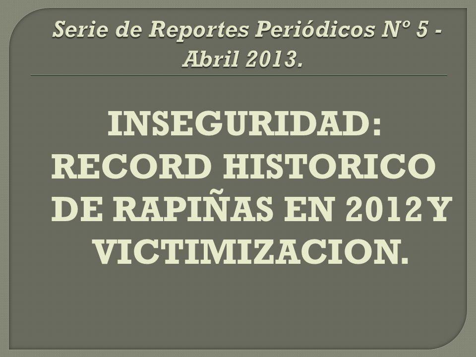 7.000 Rapiñas - 2004 Ultimo año cerrado de gobierno de Partido Tradicional.