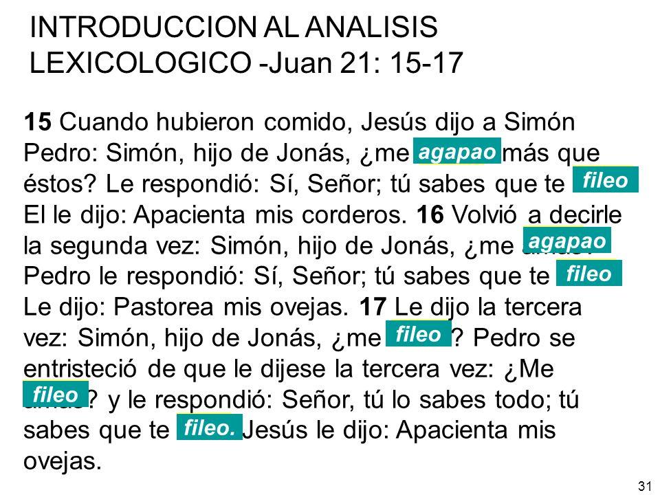 INTRODUCCION AL ANALISIS LEXICOLOGICO -Juan 21: 15-17 15 Cuando hubieron comido, Jesús dijo a Simón Pedro: Simón, hijo de Jonás, ¿me amas más que ésto