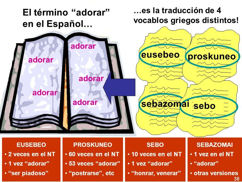 adorar …es la traducción de 4 vocablos griegos distintos! El término adorar en el Español… adorar eusebeo proskuneo sebo sebazomai EUSEBEO 2 veces en