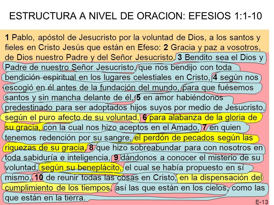 ESTRUCTURA A NIVEL DE ORACION: EFESIOS 1:1-10 1 Pablo, apóstol de Jesucristo por la voluntad de Dios, a los santos y fieles en Cristo Jesús que están