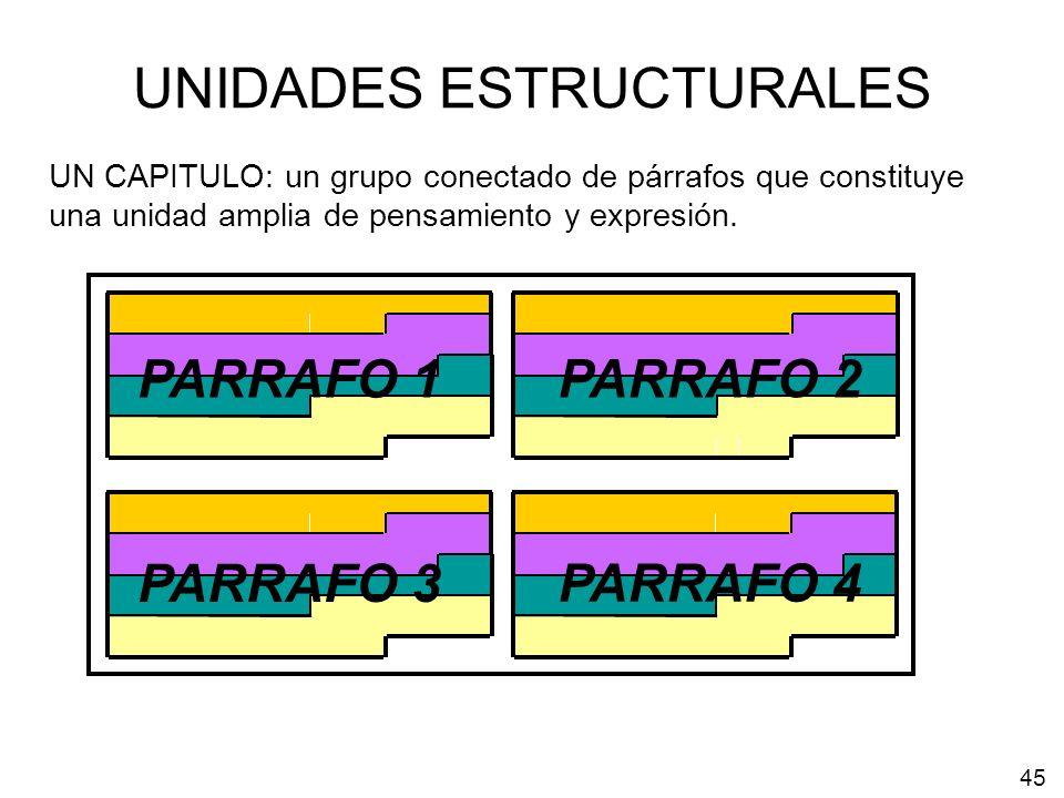 UNIDADES ESTRUCTURALES UN CAPITULO: un grupo conectado de párrafos que constituye una unidad amplia de pensamiento y expresión. PARRAFO 1 PARRAFO 2 PA