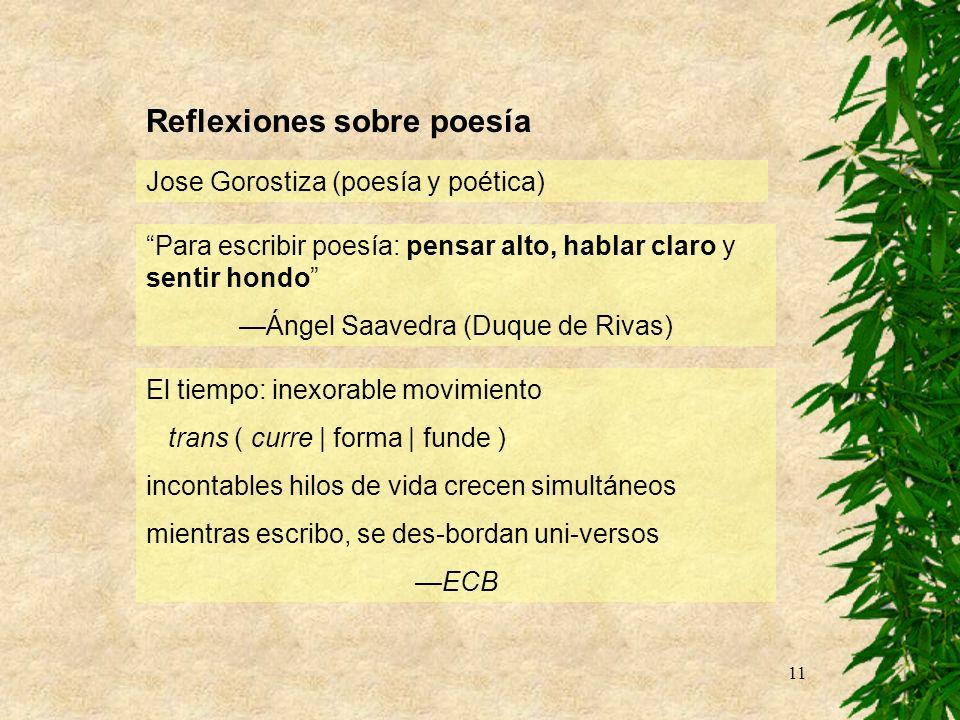 11 Reflexiones sobre poesía Para escribir poesía: pensar alto, hablar claro y sentir hondo Ángel Saavedra (Duque de Rivas) El tiempo: inexorable movim