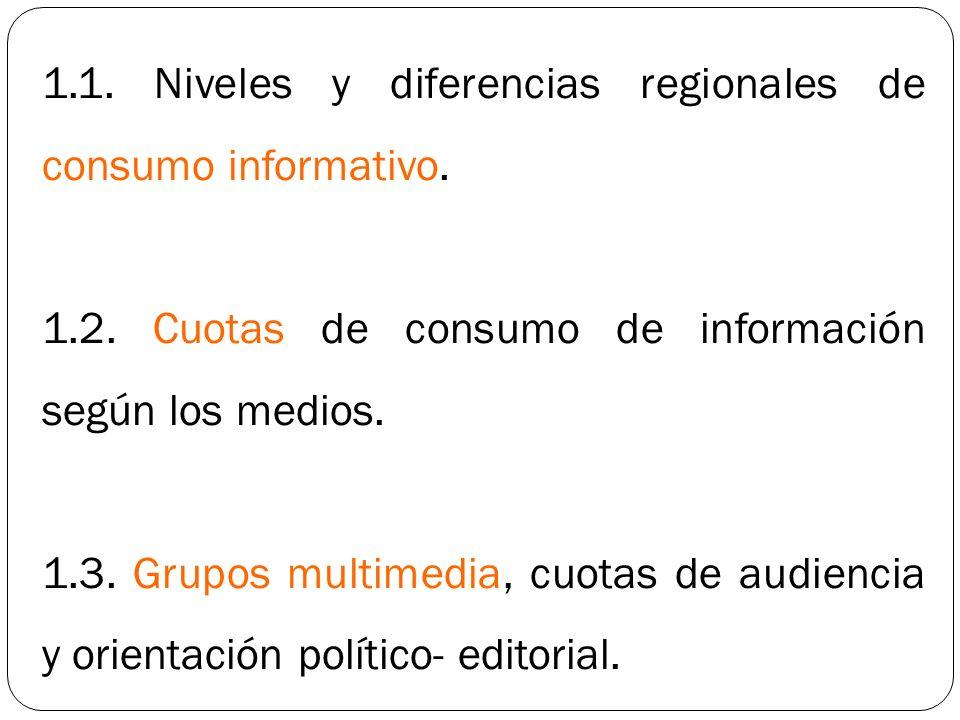 1.1. Niveles y diferencias regionales de consumo informativo. 1.2. Cuotas de consumo de información según los medios. 1.3. Grupos multimedia, cuotas d