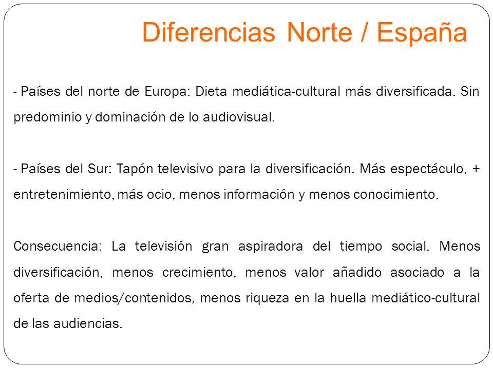 Diferencias Norte / España - Países del norte de Europa: Dieta mediática-cultural más diversificada. Sin predominio y dominación de lo audiovisual. -
