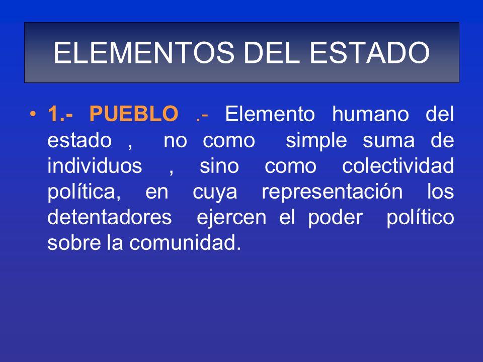 ELEMENTOS DEL ESTADO 1.- PUEBLO.- Elemento humano del estado, no como simple suma de individuos, sino como colectividad política, en cuya representaci