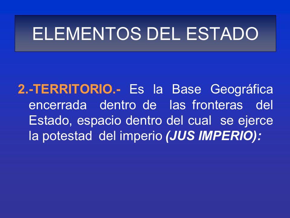 2.-TERRITORIO.- Es la Base Geográfica encerrada dentro de las fronteras del Estado, espacio dentro del cual se ejerce la potestad del imperio (JUS IMP